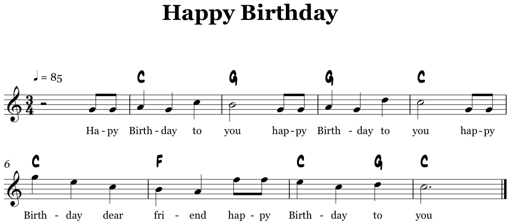 HAPPY BIRTHDAY CHORDS ver 2 by Misc Traditional